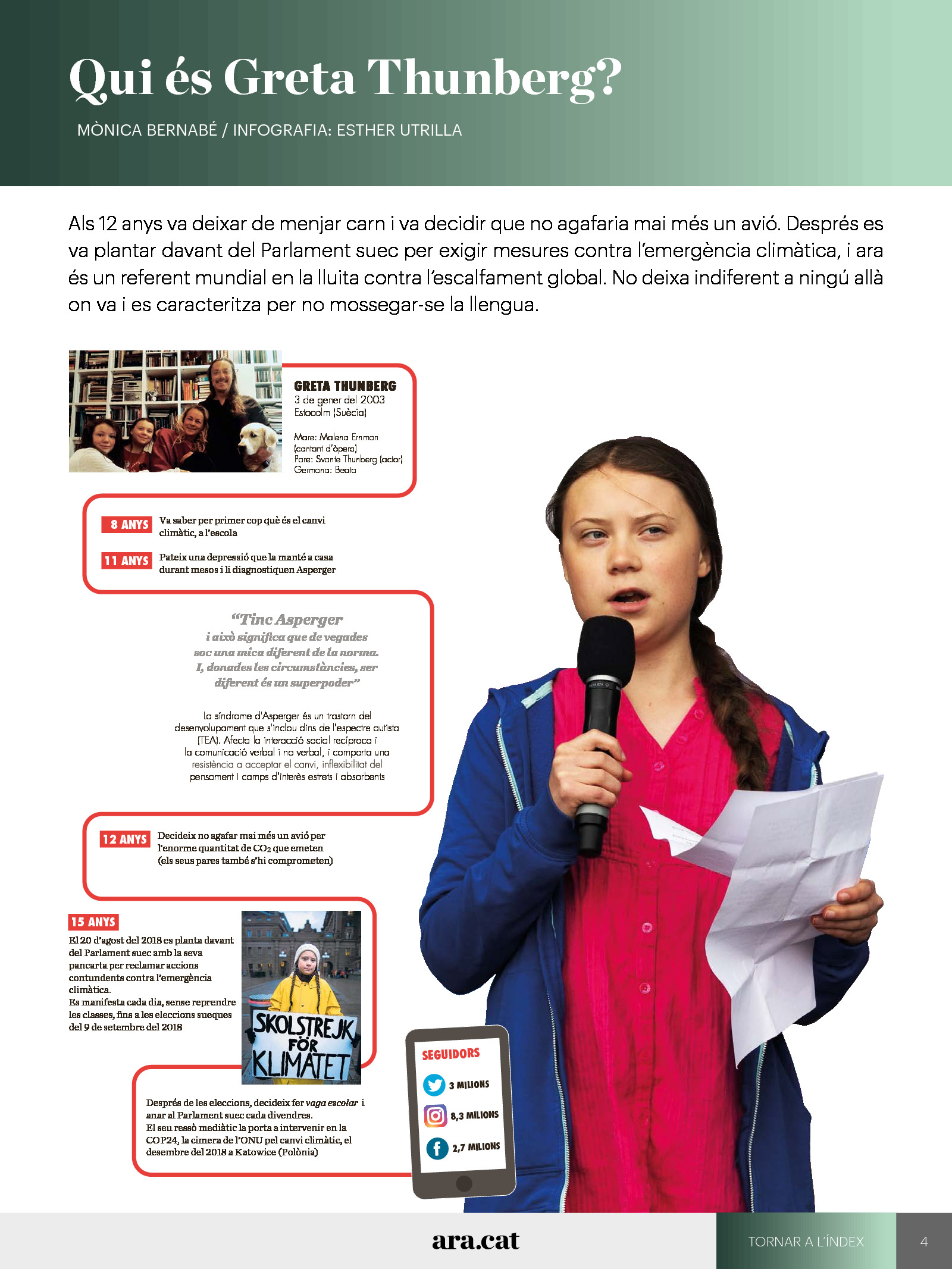 Greta Thunberg ens interpel·la a tots 1