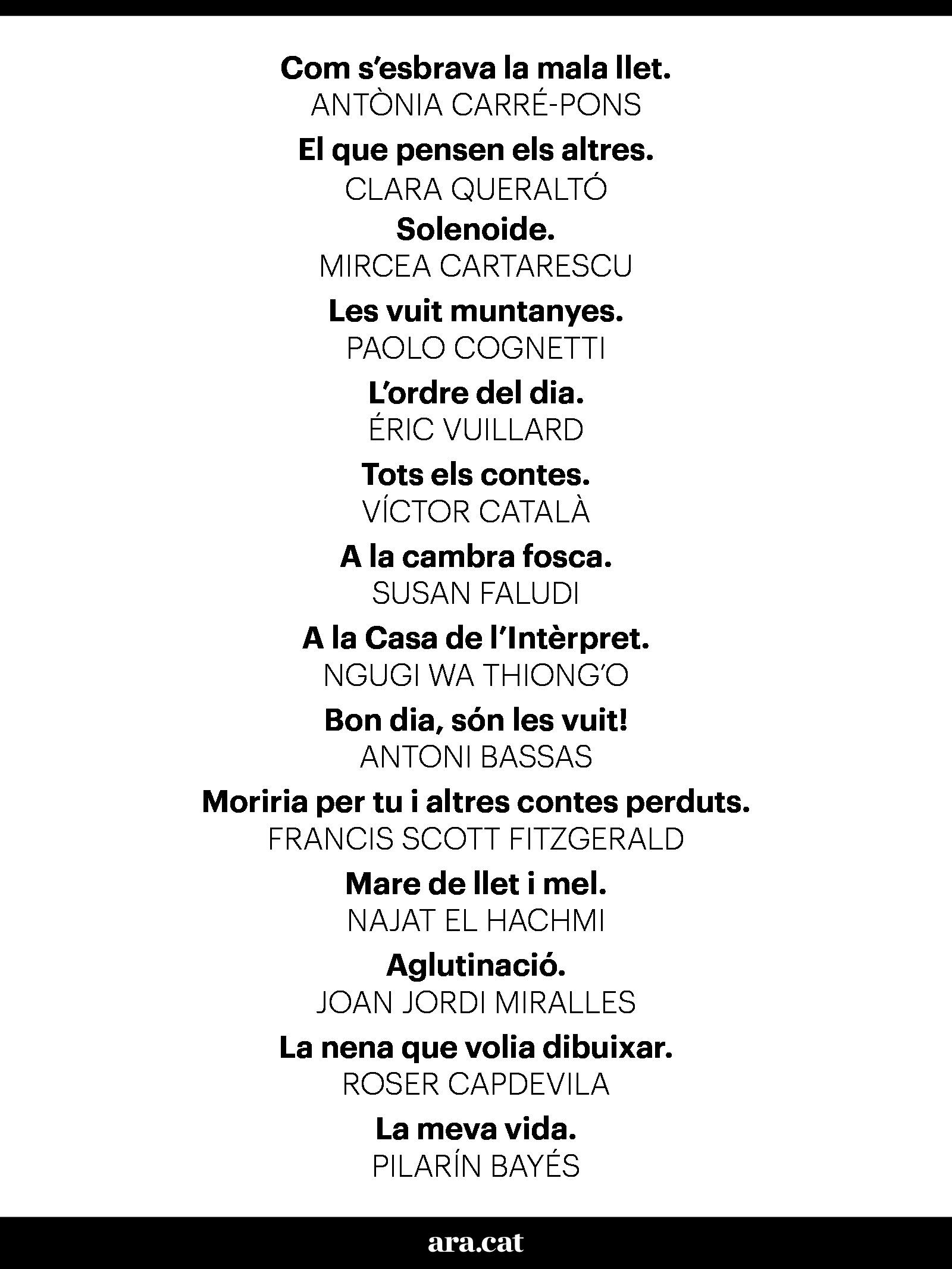 Imprescindibles per  Sant Jordi 3