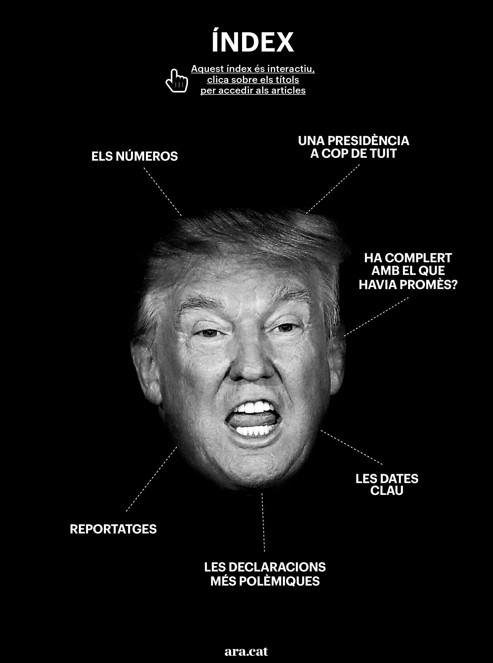 Un any de govern Trump 1