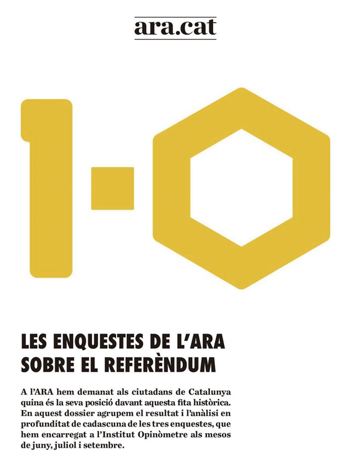 Les enquestes de l'ARA sobre el referèndum