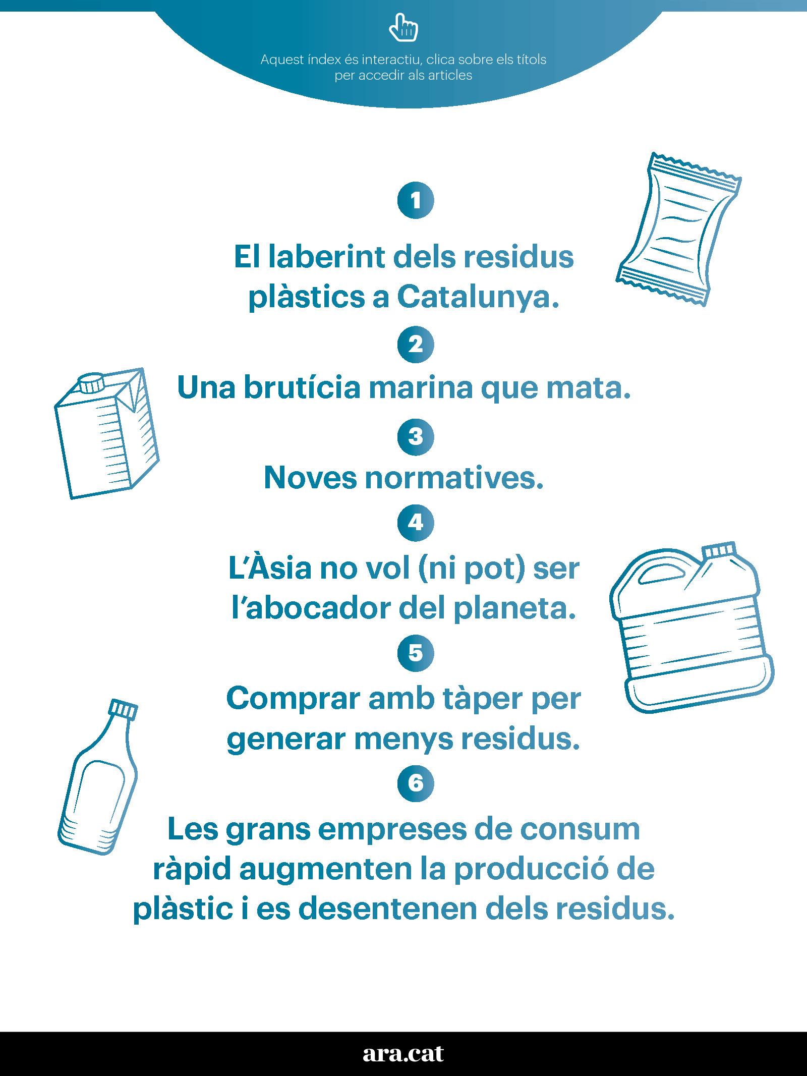Un món de plàstic 2